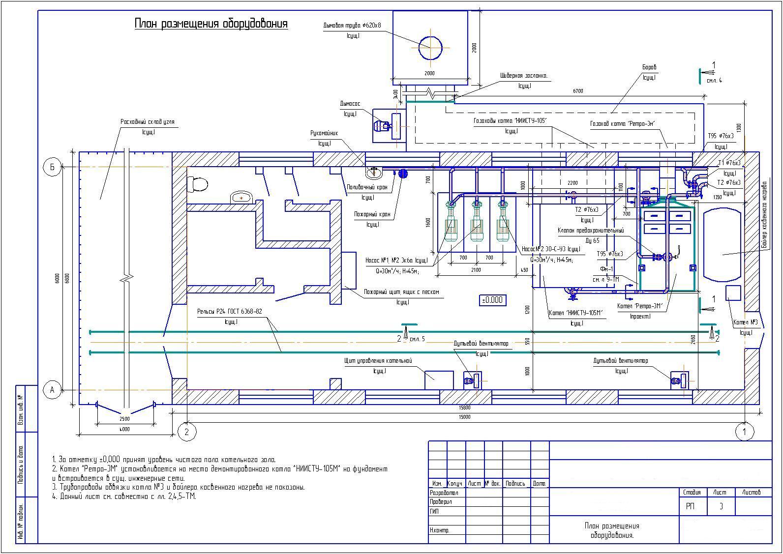 План схема использования оборудования